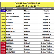 Coupe d'Aquitaine #1 - ANGLET