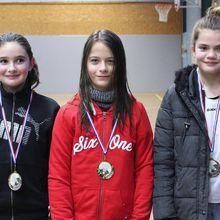 Orne Jeunes : 8 médailles