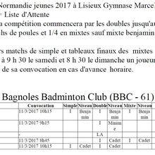 Convocations Normandie Jeunes