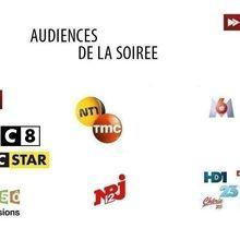 Audiences : « Contact » petit leader sur TF1
