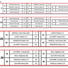 2015.07.24 Championnat de France Quadrettes