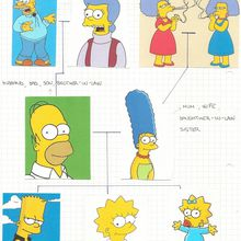 Chapter 4 : The Simpsons