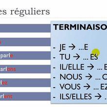 Apprendre le français - Unit 2 - Lesson J: Les verbes réguliers