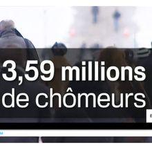 France : le chômage en nette hausse en octobre