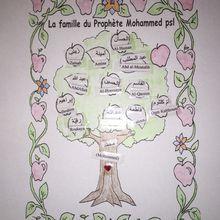 La famille du Prophète Muhammad (sws)