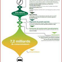 Greenpeace – Leclerc : l'art de la fuite
