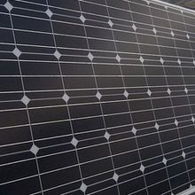 Solar power is in FACT very Beneficial