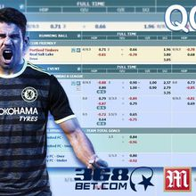 QQ188asia.com Best Online Sports Bookie Website & Asia Top Free Bets Bookmaker
