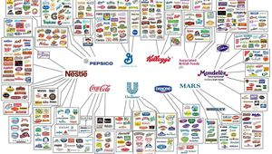 Les marques des 10 multinationales