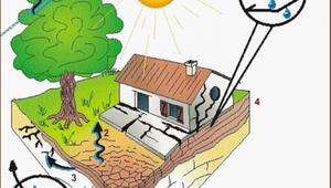 Sècheresse, maisons fissurées, déclarations, mécanisme d'indemnisation.