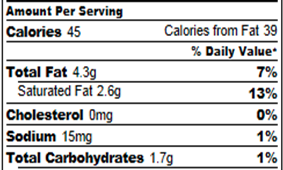AM2 The importance of maths in the care of the body/ Healthy eating menu: energy calculations