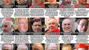 El conclave del MAL