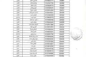 نتائج الامتحان الوطني الموحد البكالوريا 2016 ثانوية حسان بن ثابت