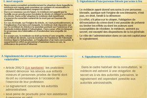 CONDITIONS PARTICULIÈRES DE L'EXERCICE MÉDICAL EN SITUATION D'URGENCE 2
