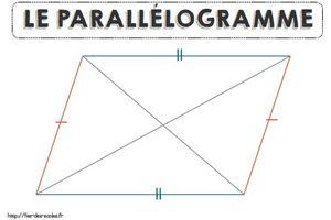Affichage : parallélogramme CM1-CM2