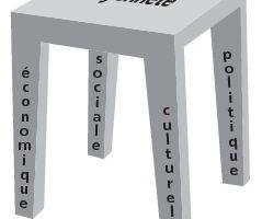 La citoyenneté en 4 piliers
