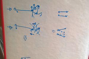 Technique équestre : le tableau portatif pour les cours !