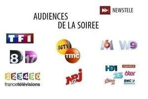 Audiences : ''Joséphine Ange Gardien'' leader sur TF1