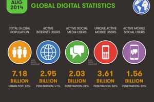 Etourdissants réseaux sociaux !!! Nous sommes plus de 2 milliards
