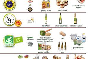 Un concours, un prix : Gagnez un repas chez un Etoilé d'Alsace avec Alsace Qualité