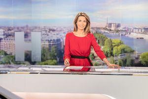 Audiences Tv du 20/12/15 en journée: Anne-Claire Coudray domine largement Laurent Delahousse à 13h comme à 20h.