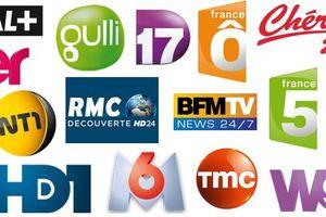 Audiences Tv en mai 2016: TF1 et Fr2 faibles. M6 atteint les 10%. Fr3 au plus bas. Records pour D8, HD1, 6ter et Chérie 25. TMC, W9 et Gulli souffrent.