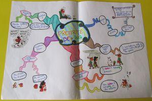 Prétérit be + v-ing (mind maps / cartes mentales)