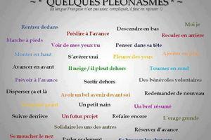 Les Pléonasmes à éradiquer