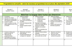 Programmation annuelle nouveaux programmes chez Chris de Lorraine