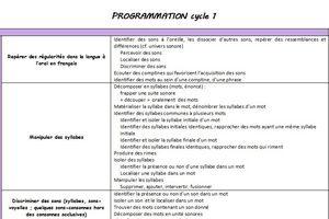 Phonologie PS,MS,GS chez Sandrine G