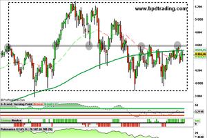 CAC40: Indexé sur la Deutsche Bank