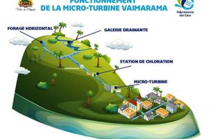 Tahiti : l'eau potable utilisée pour produire de l'électricité