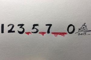 Good to know - Why the numbers 64, 89 and 535 disappeared from internet in China