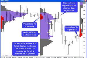 Le Market Profile: Preface