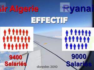 Air Algérie : WAHED YAHLEB, W-RAB3INE Y'CHEDOU EL'MAHLEB !!! الجوية الجزائرية: واحد يحلب وربعين يشدوا المحلب