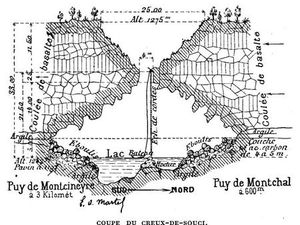 Le Creux de Soucy, la coupe par E.A.Martel