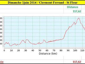 Lestrem-Benifayo 4 ème étape Clermont Ferrand - Saint Flour 2014