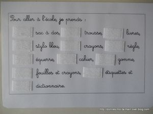 les adjectifs possessifs : différents supports