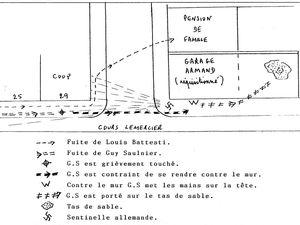 Saintes étaient libérée 11 jours plus tard... mais c'était trop tard pour Barré et Geoffroy, morts après des heures d'agonie sur le cours. Lemercier.