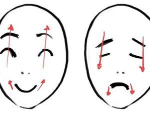 Pour vous aider, les Expressions en dessin et photo