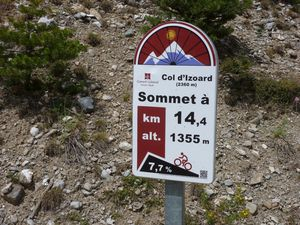 A noter sur le profil du col d'Izoard: je débute l'ascension au km 2,5