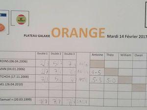 Plateau galaxie rouge/orange CLUB du mardi 14/02