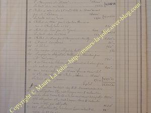 Provenance des documents : AD de Corrèze