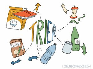 Recycler les piles !