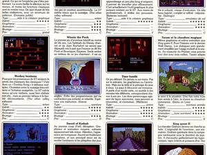 Flight Simulator II était mon jeu préféré en 1986, une 3D incroyable, une sensation de liberté jamais vue !