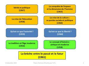 Entre Passé et Futur (2/2)
