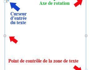Structure de la zone de texte