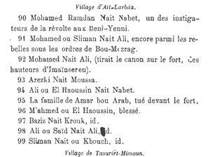 Taourirt-El-Hadjadj = Taxavit partie 1
