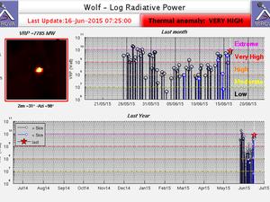 Volcan Wolf - anomalie thermique élevée signalée par MIROVA les 16 et 19.06.2015