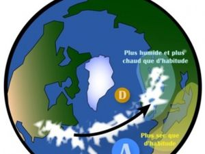 Quand la différence de pression entre l'anticyclone des Açores (A) et la dépression d'Islande (D) est plus faible que d'habitude (NAO -), la trajectoire des tempêtes se déplace vers le Sud de l'Europe --     Quand la différence de pression entre l'anticyclone des Açores (A) et la dépression d'Islande (D) est plus forte que d'habitude (NAO +), la trajectoire des tempêtes se déplace vers le Nord de l'Europe. © Pablo Ortega - un clic pour agrandir.